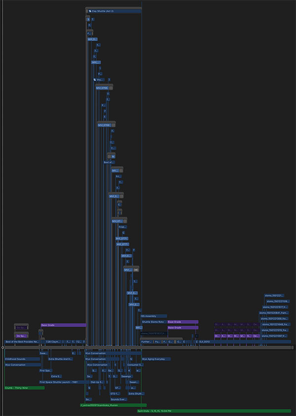 Do Space Shuttles Dream of Cosmic Sheep? FCPX timeline